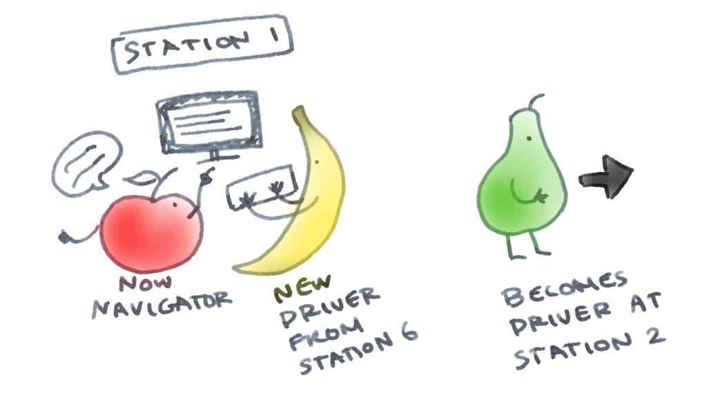 pair programming circle illustration round 2